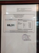 Hasil SKM Kecamatan Gondomanan